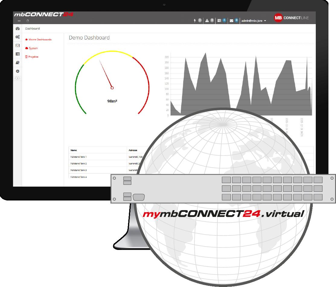 mbCONNECT24 – Das Remote Service Portal