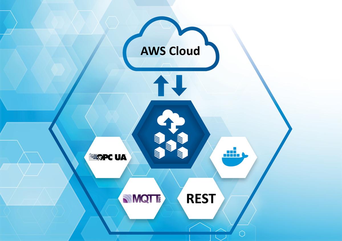 Neuer AWS Quick Start für Softing edgeConnector Siemens verfügbar
