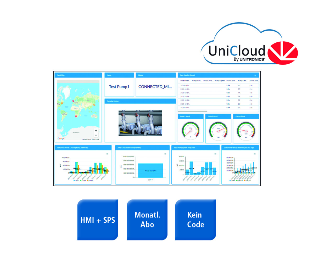 UniCloud: IIoT-Plattform für Unitronics-SPS